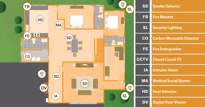 security-map